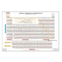 Tabelul periodic al elementelor (Tabelul Mendeleev) A4