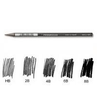 Creion fara lemn Progresso, Koh-I-Noor, diverse duritati