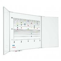 Whiteboard cu 5 suprafete 90 x 120 cm, profil aluminiu RC, SMIT