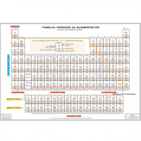 Tabelul periodic al elementelor (Tabelul Mendeleev) A3